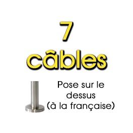 Garde-corps en Inox 7 câbles